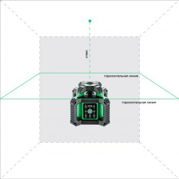 ротационный нивелир с зеленым лучом